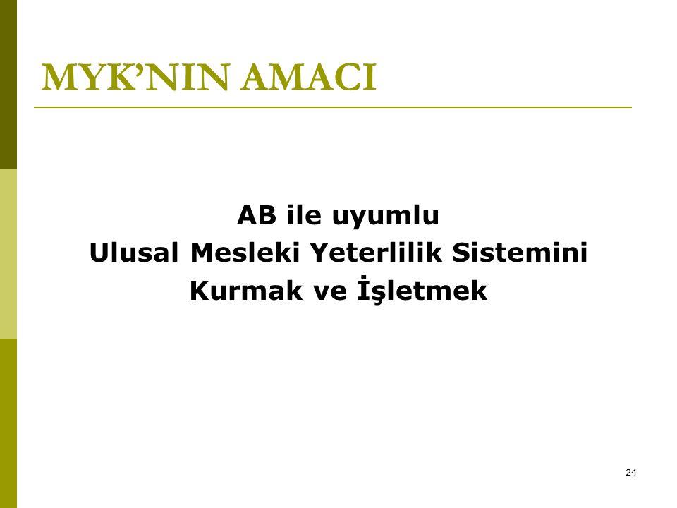 24 MYK'NIN AMACI AB ile uyumlu Ulusal Mesleki Yeterlilik Sistemini Kurmak ve İşletmek