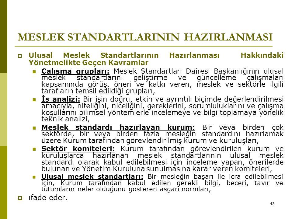 43 MESLEK STANDARTLARININ HAZIRLANMASI  Ulusal Meslek Standartlarının Hazırlanması Hakkındaki Yönetmelikte Geçen Kavramlar Çalışma grupları: Meslek S