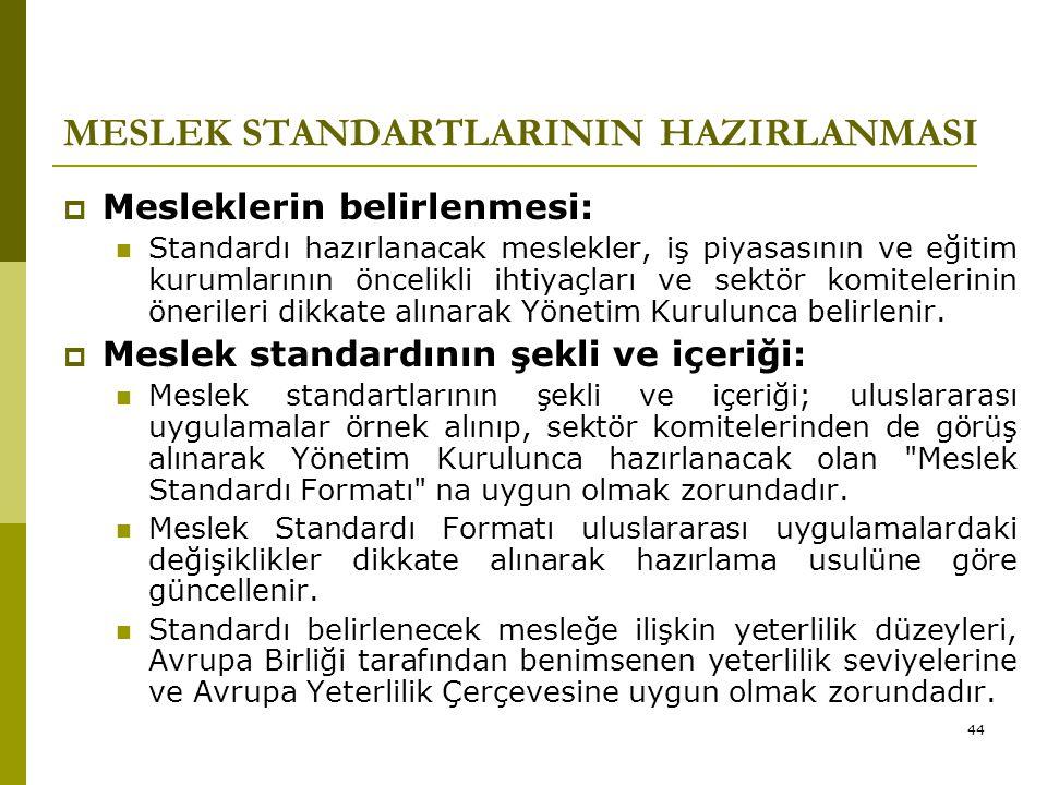 44 MESLEK STANDARTLARININ HAZIRLANMASI  Mesleklerin belirlenmesi: Standardı hazırlanacak meslekler, iş piyasasının ve eğitim kurumlarının öncelikli i