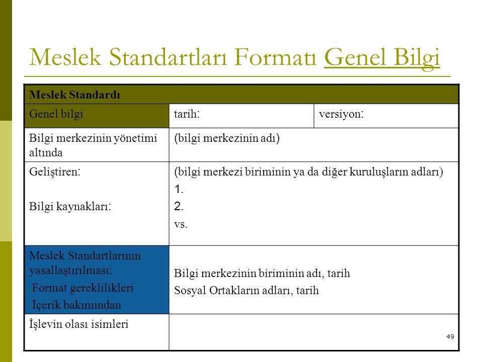 49 Meslek Standartları Formatı Genel Bilgi Meslek Standardı Genel bilgi tarih : versiyon : Bilgi merkezinin yönetimi altında ( bilgi merkezinin adı )