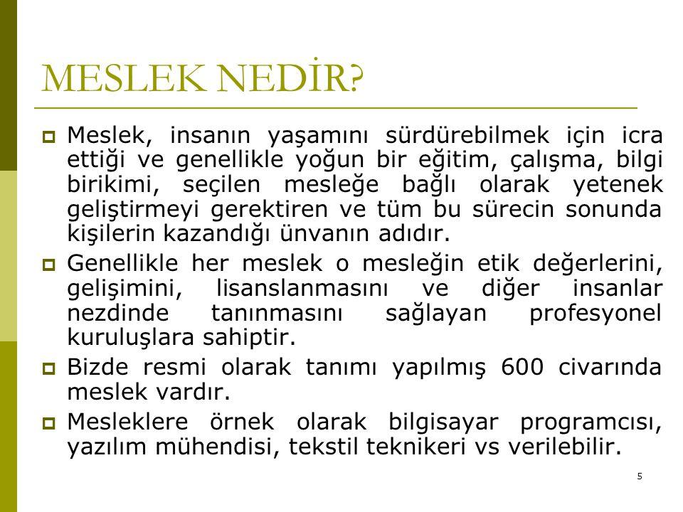 36 OLAĞAN VE OLAĞANÜSTÜ GENEL KURULLAR  MYK İlk Genel Kurulu 8 Aralık 2006 tarihinde yapılmış ve Yönetim Kurulu üyeleri belirlenmiştir.