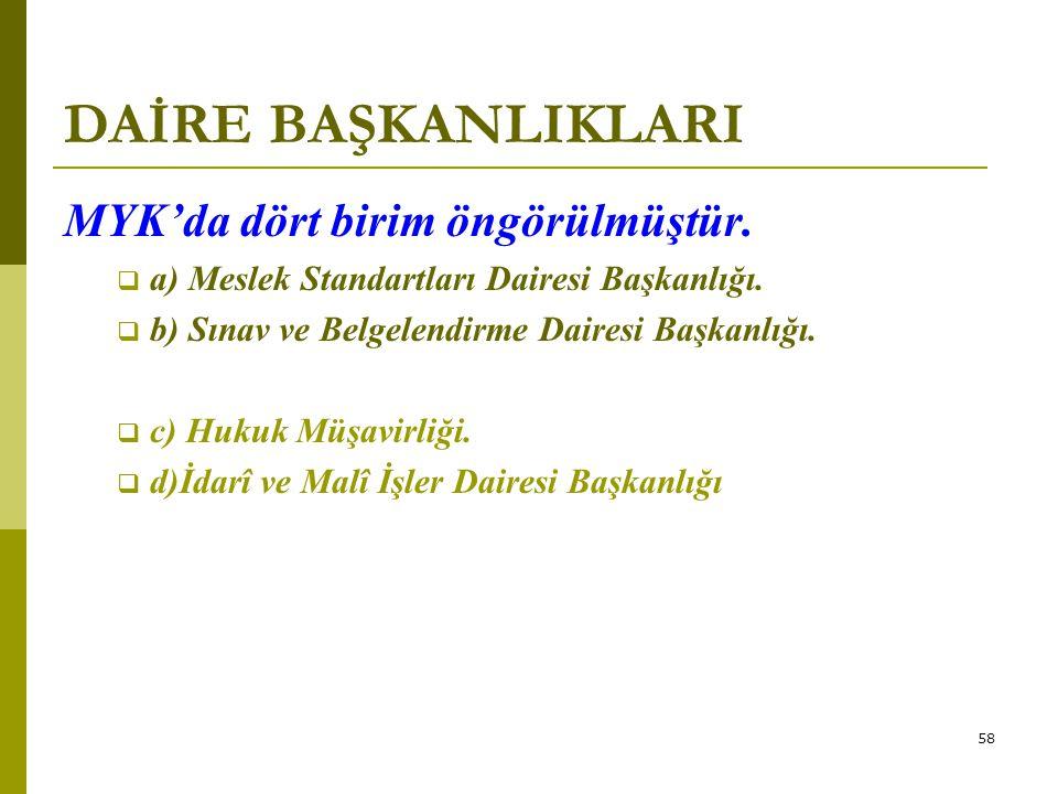 58 DAİRE BAŞKANLIKLARI MYK'da dört birim öngörülmüştür.  a) Meslek Standartları Dairesi Başkanlığı.  b) Sınav ve Belgelendirme Dairesi Başkanlığı. 