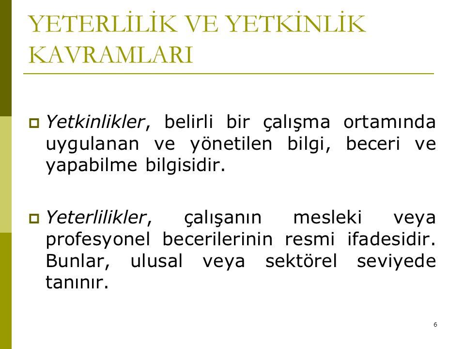 37 BAŞKANLIK  MYK Yönetim Kurulu Başkanı Kurumun da başkanıdır.