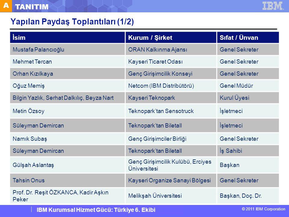 IBM Corporate Service Corps : Turkey Team 6 © 2011 IBM Corporation IBM Kurumsal Hizmet Gücü: Türkiye 6. Ekibi Yapılan Paydaş Toplantıları (1/2) İsimKu