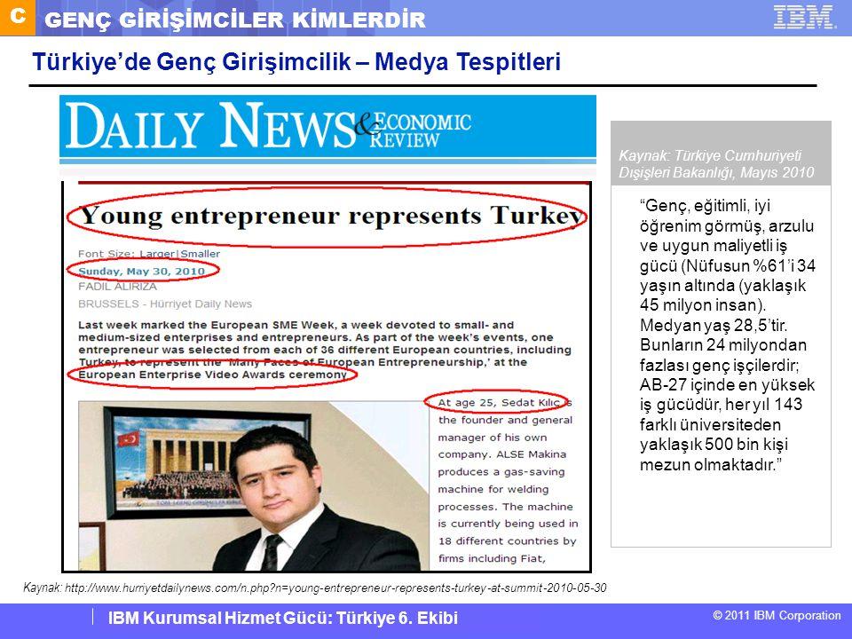 IBM Corporate Service Corps : Turkey Team 6 © 2011 IBM Corporation IBM Kurumsal Hizmet Gücü: Türkiye 6. Ekibi Türkiye'de Genç Girişimcilik – Medya Tes