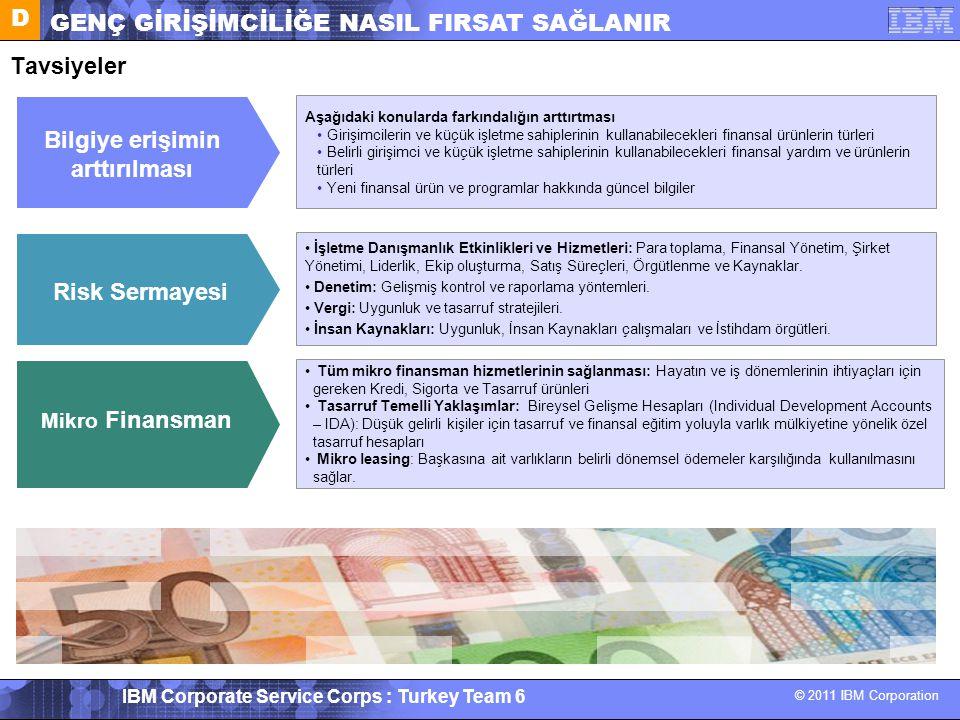 © 2011 IBM Corporation IBM Corporate Service Corps : Turkey Team 6 Tavsiyeler İşletme Danışmanlık Etkinlikleri ve Hizmetleri: Para toplama, Finansal Y
