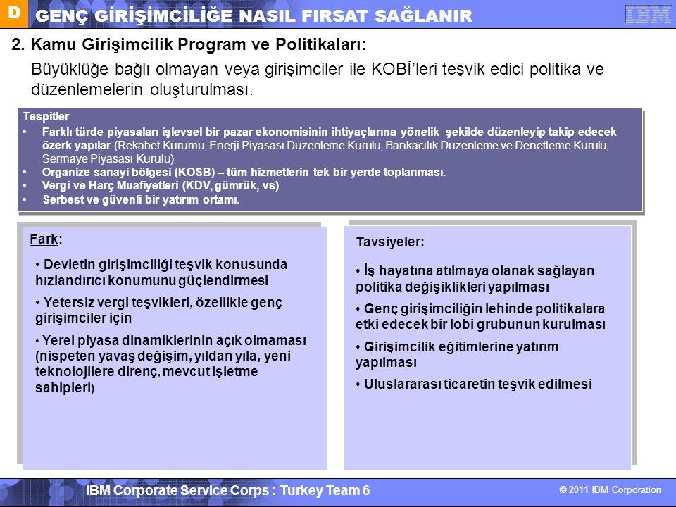 © 2011 IBM Corporation IBM Corporate Service Corps : Turkey Team 6 2. Kamu Girişimcilik Program ve Politikaları: Büyüklüğe bağlı olmayan veya girişimc