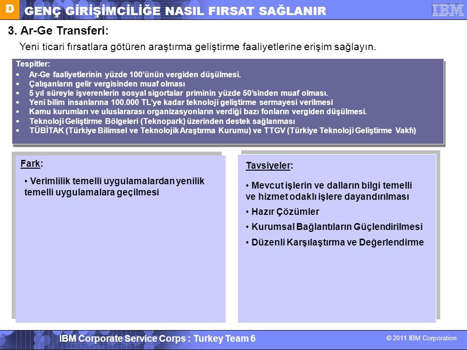 © 2011 IBM Corporation IBM Corporate Service Corps : Turkey Team 6 3. Ar-Ge Transferi: Yeni ticari fırsatlara götüren araştırma geliştirme faaliyetler