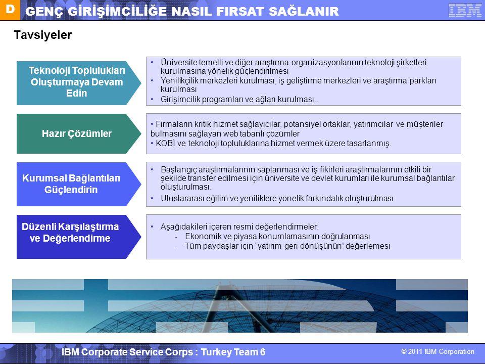© 2011 IBM Corporation IBM Corporate Service Corps : Turkey Team 6 Tavsiyeler Teknoloji Toplulukları Oluşturmaya Devam Edin Firmaların kritik hizmet s