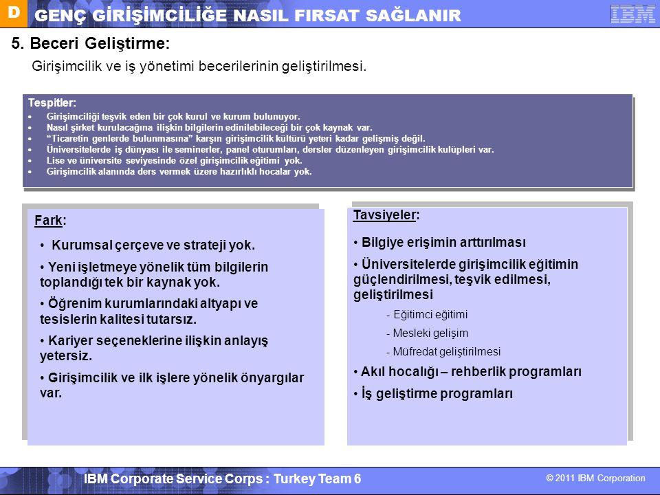 © 2011 IBM Corporation IBM Corporate Service Corps : Turkey Team 6 5. Beceri Geliştirme: Girişimcilik ve iş yönetimi becerilerinin geliştirilmesi. Tes