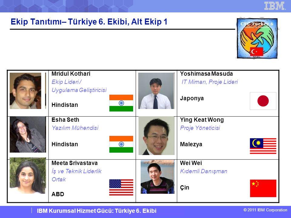 IBM Corporate Service Corps : Turkey Team 6 © 2011 IBM Corporation IBM Kurumsal Hizmet Gücü: Türkiye 6. Ekibi Mridul Kothari Ekip Lideri / Uygulama Ge