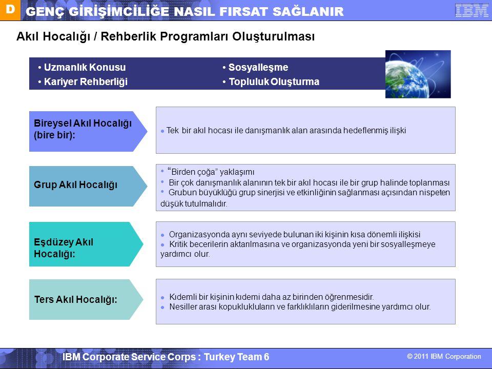 © 2011 IBM Corporation IBM Corporate Service Corps : Turkey Team 6 Akıl Hocalığı / Rehberlik Programları Oluşturulması Grup Akıl Hocalığı Ters Akıl Ho