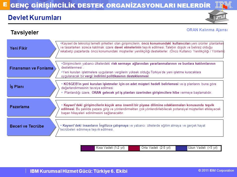 IBM Corporate Service Corps : Turkey Team 6 © 2011 IBM Corporation IBM Kurumsal Hizmet Gücü: Türkiye 6. Ekibi Devlet Kurumları Beceri ve Tecrübe Yeni
