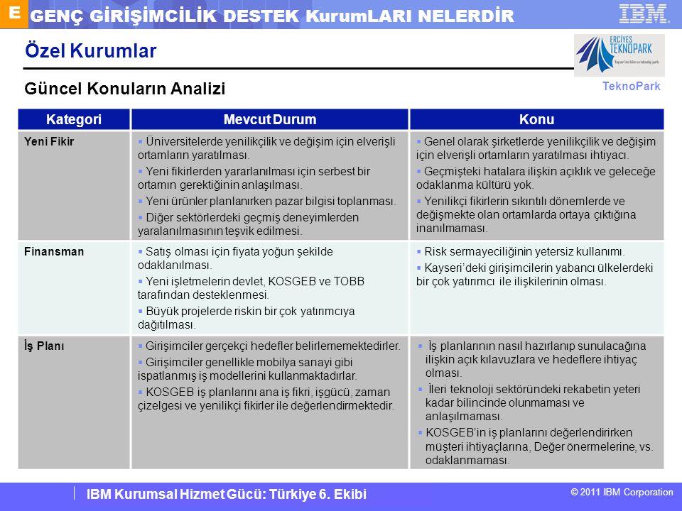 IBM Corporate Service Corps : Turkey Team 6 © 2011 IBM Corporation IBM Kurumsal Hizmet Gücü: Türkiye 6. Ekibi Özel Kurumlar KategoriMevcut DurumKonu Y