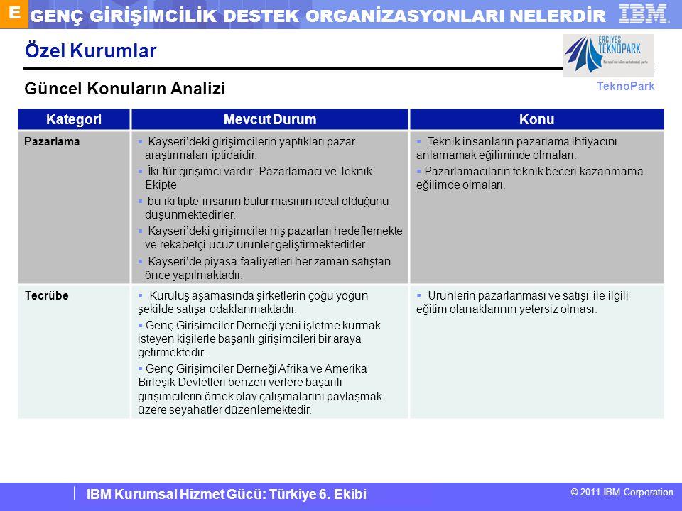 IBM Corporate Service Corps : Turkey Team 6 © 2011 IBM Corporation IBM Kurumsal Hizmet Gücü: Türkiye 6. Ekibi Özel Kurumlar KategoriMevcut DurumKonu P