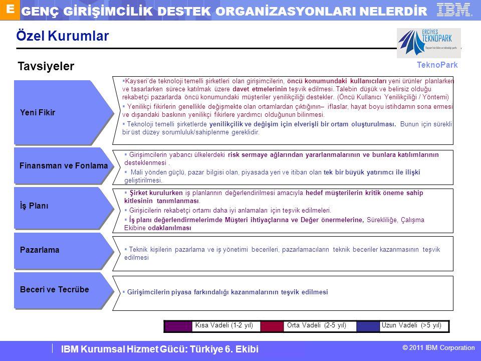 IBM Corporate Service Corps : Turkey Team 6 © 2011 IBM Corporation IBM Kurumsal Hizmet Gücü: Türkiye 6. Ekibi Özel Kurumlar Beceri ve Tecrübe Yeni Fik