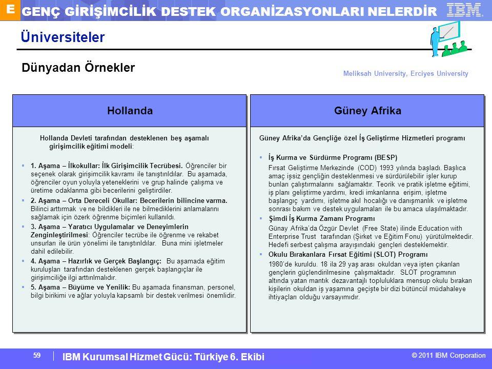 IBM Corporate Service Corps : Turkey Team 6 © 2011 IBM Corporation IBM Kurumsal Hizmet Gücü: Türkiye 6. Ekibi 59 Güney Afrika Güney Afrika'da Gençliğe
