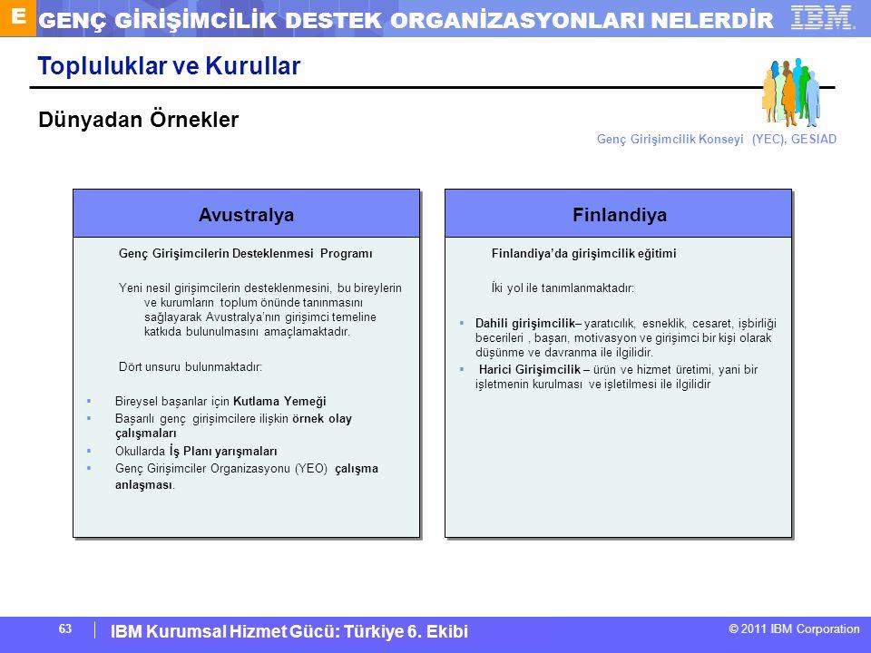 IBM Corporate Service Corps : Turkey Team 6 © 2011 IBM Corporation IBM Kurumsal Hizmet Gücü: Türkiye 6. Ekibi 63 Topluluklar ve Kurullar Finlandiya Fi