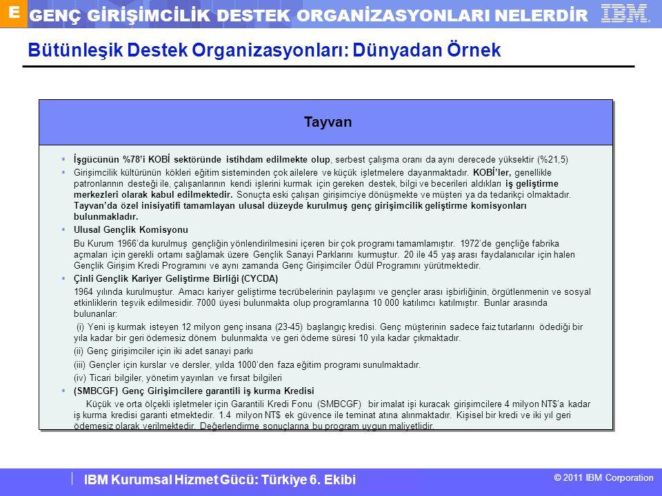 IBM Corporate Service Corps : Turkey Team 6 © 2011 IBM Corporation IBM Kurumsal Hizmet Gücü: Türkiye 6. Ekibi Tayvan  İşgücünün %78'i KOBİ sektöründe