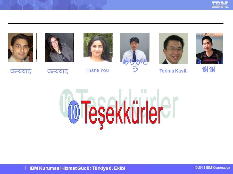 IBM Corporate Service Corps : Turkey Team 6 © 2011 IBM Corporation IBM Kurumsal Hizmet Gücü: Türkiye 6. Ekibi धन्यवाद Thank You ありがと う Terima Kasih 谢谢