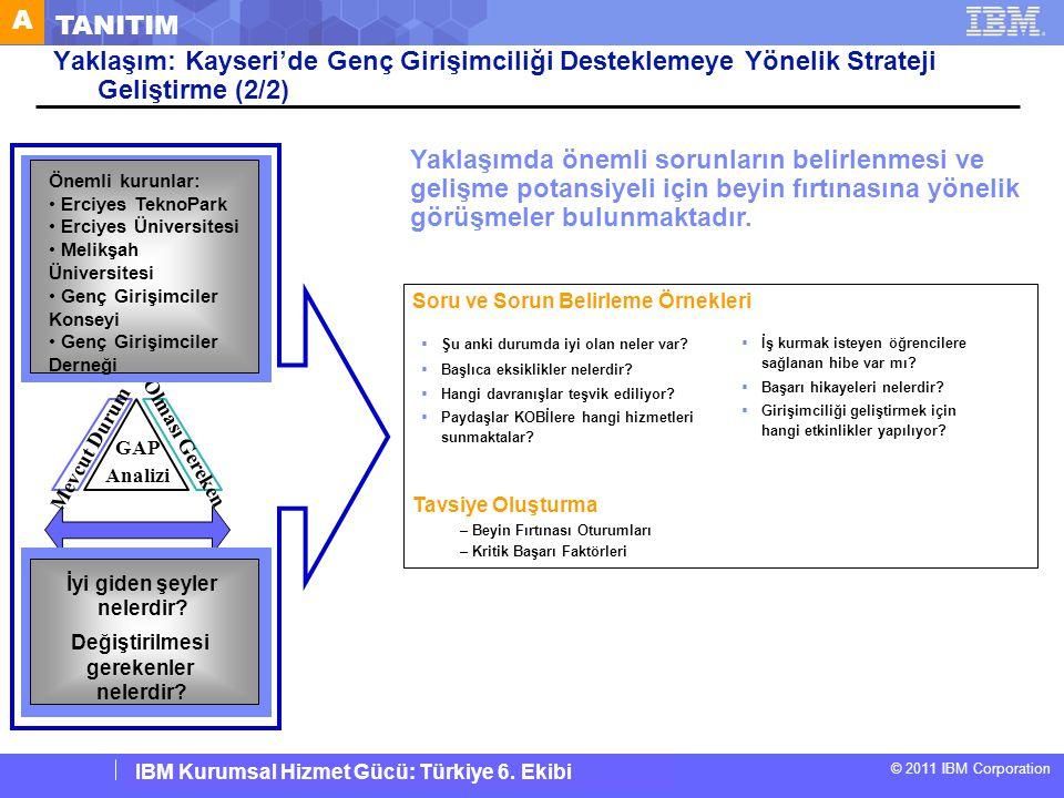 IBM Corporate Service Corps : Turkey Team 6 © 2011 IBM Corporation IBM Kurumsal Hizmet Gücü: Türkiye 6. Ekibi Soru ve Sorun Belirleme Örnekleri Tavsiy