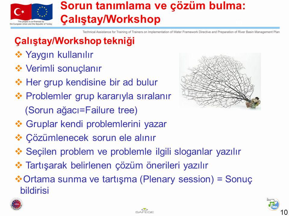 Sorun tanımlama ve çözüm bulma: Çalıştay/Workshop Çalıştay/Workshop tekniği  Yaygın kullanılır  Verimli sonuçlanır  Her grup kendisine bir ad bulur