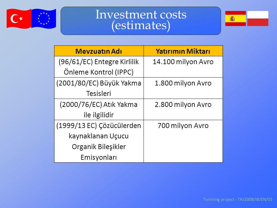 Investment costs (estimates) Twinning project - TR/2008/IB/EN/03 Mevzuatın AdıYatırımın Miktarı (96/61/EC) Entegre Kirlilik Önleme Kontrol (IPPC) 14.100 milyon Avro (2001/80/EC) Büyük Yakma Tesisleri 1.800 milyon Avro (2000/76/EC) Atık Yakma ile ilgilidir 2.800 milyon Avro (1999/13 EC) Çözücülerden kaynaklanan Uçucu Organik Bileşikler Emisyonları 700 milyon Avro