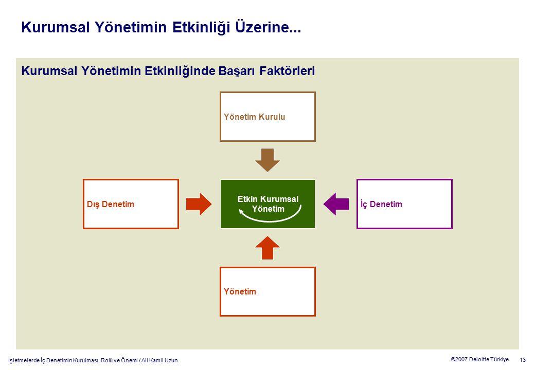 13 ©2007 Deloitte Türkiye İşletmelerde İç Denetimin Kurulması, Rolü ve Önemi / Ali Kamil Uzun Kurumsal Yönetimin Etkinliğinde Başarı Faktörleri Etkin