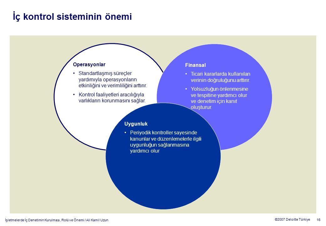 16 ©2007 Deloitte Türkiye İşletmelerde İç Denetimin Kurulması, Rolü ve Önemi / Ali Kamil Uzun İç kontrol sisteminin önemi Operasyonlar Standartlaşmış