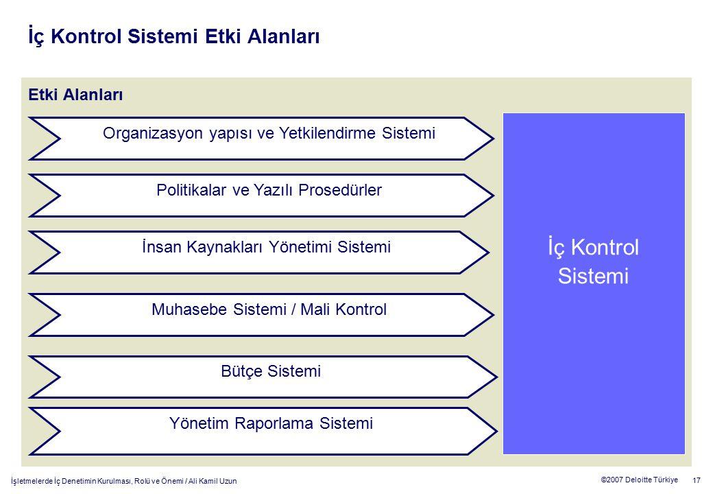 17 ©2007 Deloitte Türkiye İşletmelerde İç Denetimin Kurulması, Rolü ve Önemi / Ali Kamil Uzun İç Kontrol Sistemi Etki Alanları Etki Alanları İç Kontro