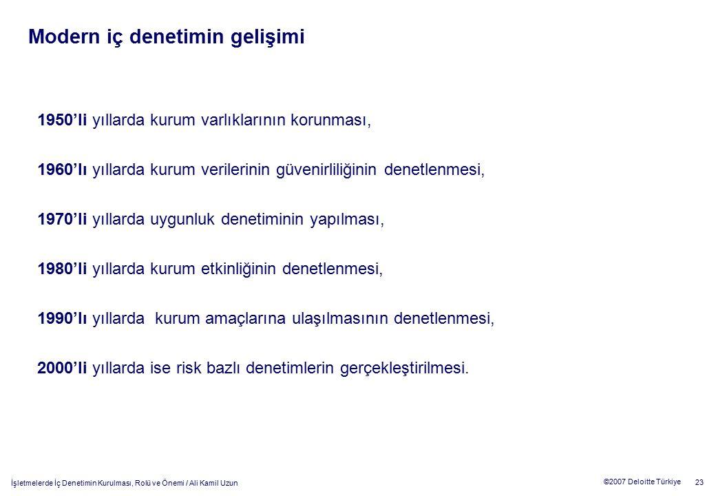 23 ©2007 Deloitte Türkiye İşletmelerde İç Denetimin Kurulması, Rolü ve Önemi / Ali Kamil Uzun Modern iç denetimin gelişimi 1950'li yıllarda kurum varl