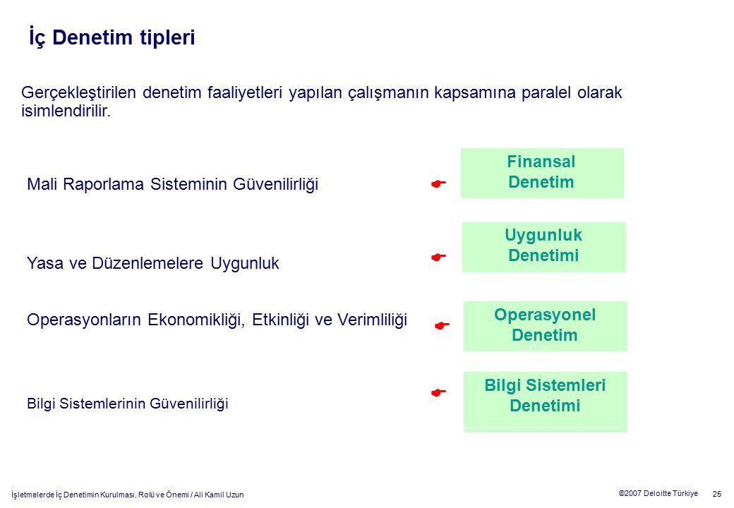 25 ©2007 Deloitte Türkiye İşletmelerde İç Denetimin Kurulması, Rolü ve Önemi / Ali Kamil Uzun Gerçekleştirilen denetim faaliyetleri yapılan çalışmanın