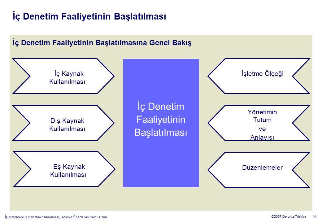 26 ©2007 Deloitte Türkiye İşletmelerde İç Denetimin Kurulması, Rolü ve Önemi / Ali Kamil Uzun İç Kaynak Kullanılması İç Denetim Faaliyetinin Başlatılm