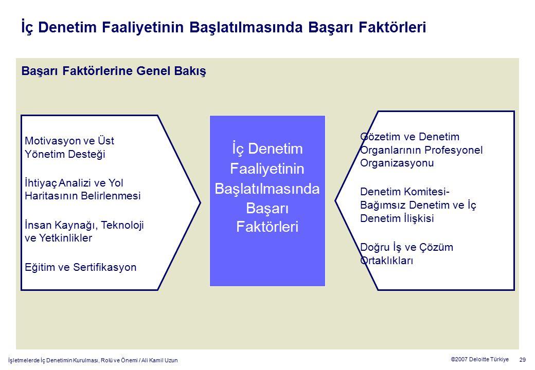 29 ©2007 Deloitte Türkiye İşletmelerde İç Denetimin Kurulması, Rolü ve Önemi / Ali Kamil Uzun İç Denetim Faaliyetinin Başlatılmasında Başarı Faktörler
