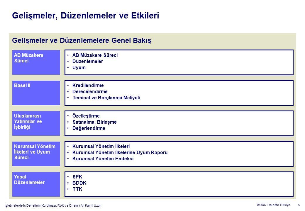 16 ©2007 Deloitte Türkiye İşletmelerde İç Denetimin Kurulması, Rolü ve Önemi / Ali Kamil Uzun İç kontrol sisteminin önemi Operasyonlar Standartlaşmış süreçler yardımıyla operasyonların etkinliğini ve verimliliğini arttırır.