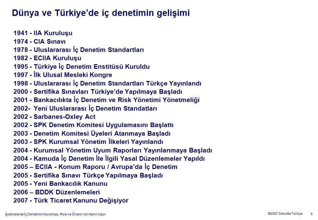 6 ©2007 Deloitte Türkiye İşletmelerde İç Denetimin Kurulması, Rolü ve Önemi / Ali Kamil Uzun 1941 - IIA Kuruluşu 1974 - CIA Sınavı 1978 - Uluslararası