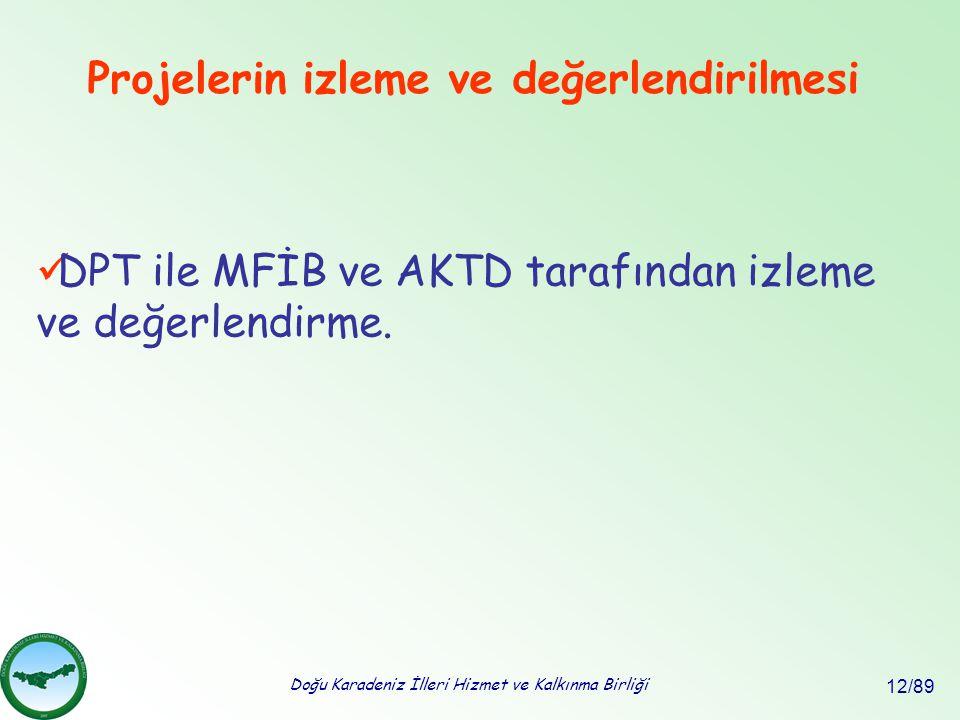Doğu Karadeniz İlleri Hizmet ve Kalkınma Birliği 12/89 Projelerin izleme ve değerlendirilmesi DPT ile MFİB ve AKTD tarafından izleme ve değerlendirme.