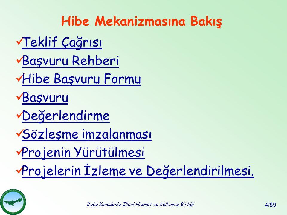 Doğu Karadeniz İlleri Hizmet ve Kalkınma Birliği 4/89 Hibe Mekanizmasına Bakış Teklif Çağrısı Başvuru Rehberi Hibe Başvuru Formu Başvuru Değerlendirme