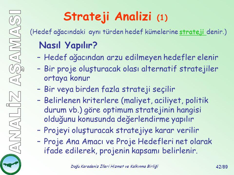 Doğu Karadeniz İlleri Hizmet ve Kalkınma Birliği 42/89 Strateji Analizi (1) (Hedef ağacındaki aynı türden hedef kümelerine strateji denir.) Nasıl Yapı