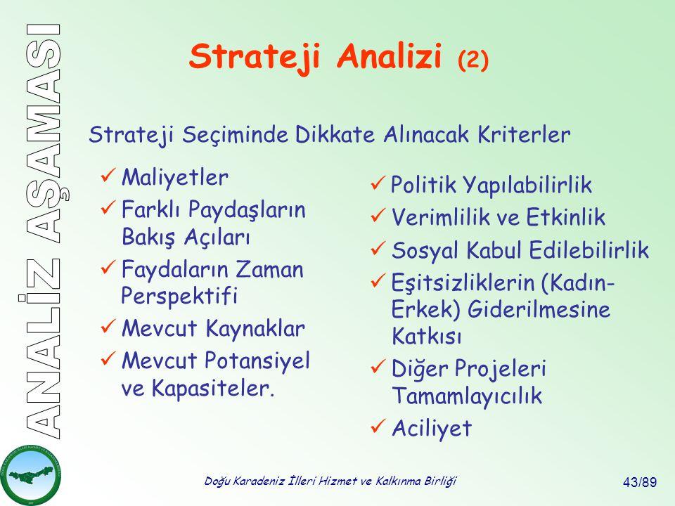 Doğu Karadeniz İlleri Hizmet ve Kalkınma Birliği 43/89 Strateji Analizi (2) Maliyetler Farklı Paydaşların Bakış Açıları Faydaların Zaman Perspektifi M