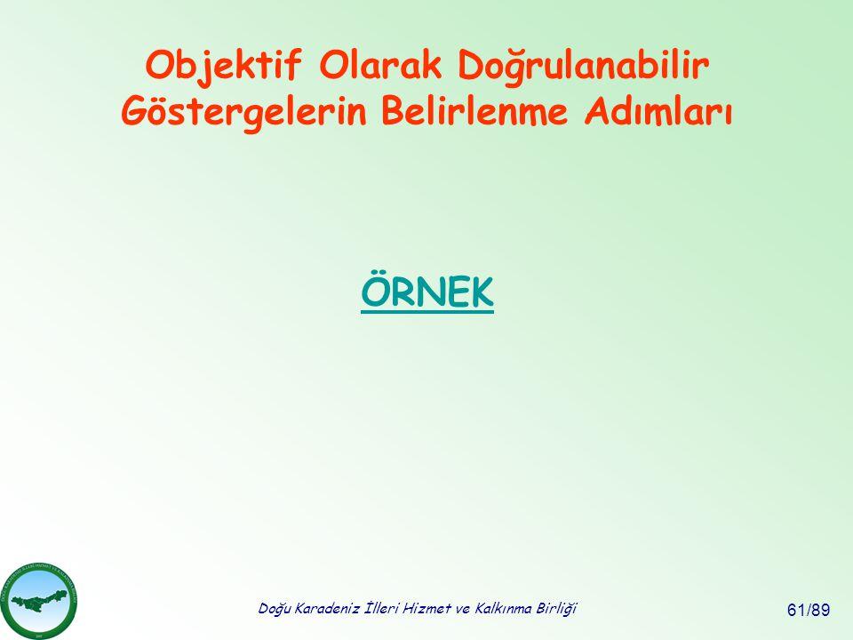Doğu Karadeniz İlleri Hizmet ve Kalkınma Birliği 61/89 Objektif Olarak Doğrulanabilir Göstergelerin Belirlenme Adımları ÖRNEK
