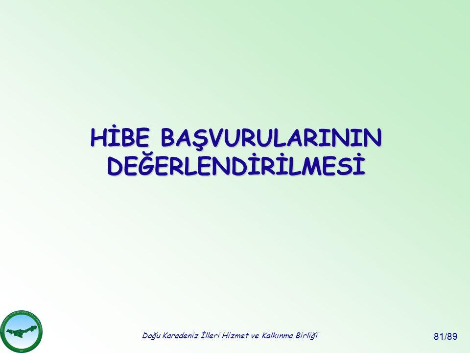 Doğu Karadeniz İlleri Hizmet ve Kalkınma Birliği 81/89 HİBE BAŞVURULARININ DEĞERLENDİRİLMESİ