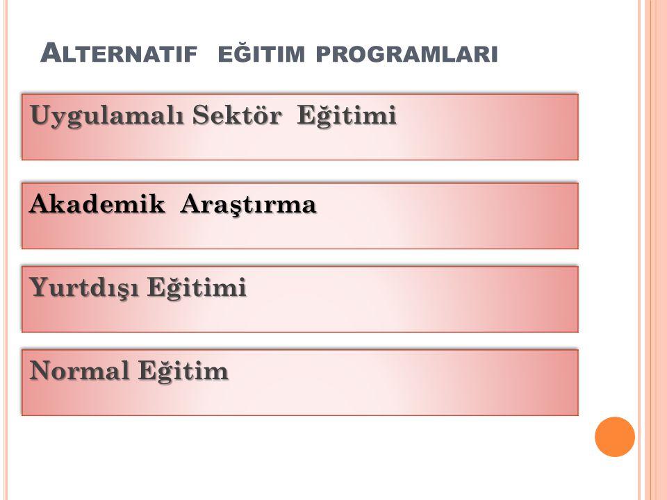 A LTERNAT İ F EĞ İ T İ M PROGRAMLARI Course 1 Course 2 Course 4 Course 3 Course 5 Course 6 A2 / C.