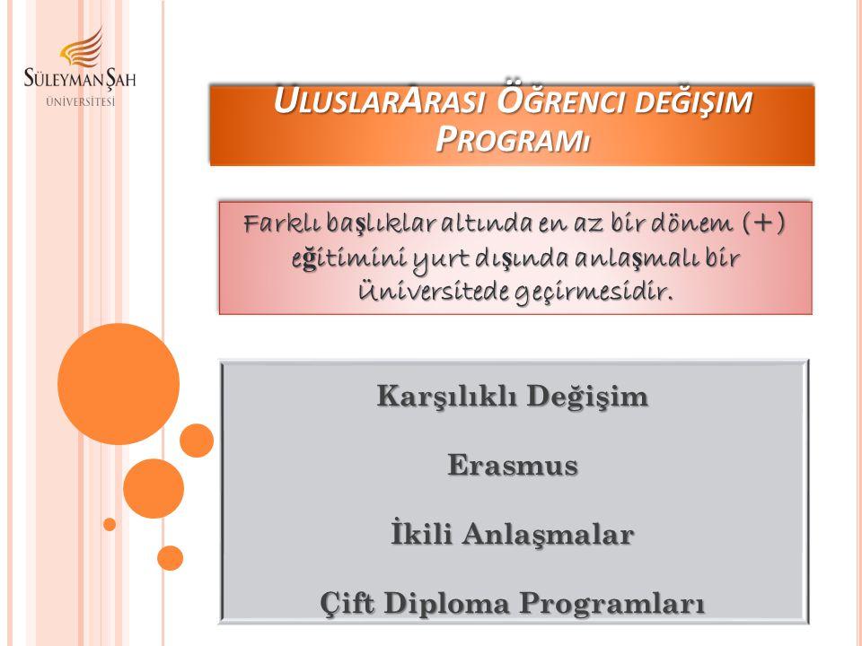 U LUSLAR A RASI Ö ĞRENCI DEĞIŞIM P ROGRAMı Karşılıklı Değişim Erasmus İkili Anlaşmalar Çift Diploma Programları