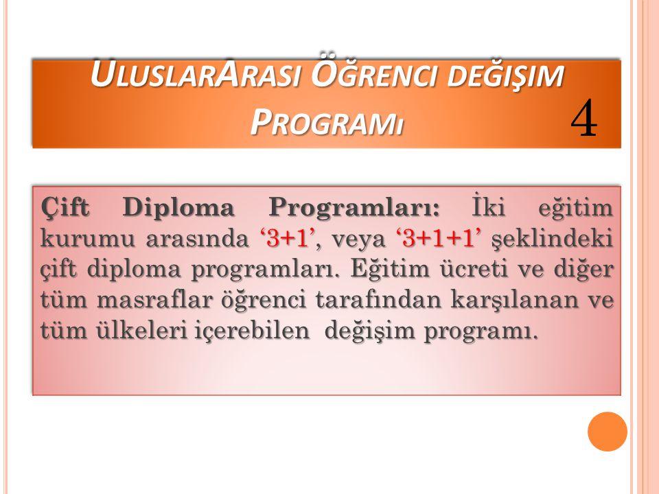 ERASMUS (C ONT..) Participation Requirements .