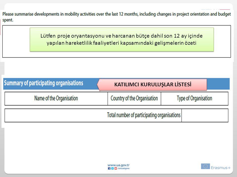 Lütfen proje oryantasyonu ve harcanan bütçe dahil son 12 ay içinde yapılan hareketlilik faaliyetleri kapsamındaki gelişmelerin özeti KATILIMCI KURULUŞLAR LİSTESİ
