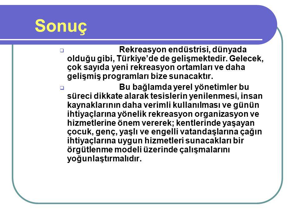  Rekreasyon endüstrisi, dünyada olduğu gibi, Türkiye'de de gelişmektedir. Gelecek, çok sayıda yeni rekreasyon ortamları ve daha gelişmiş programları