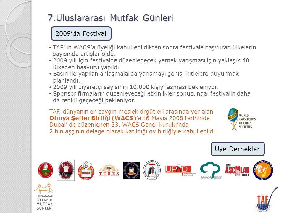 7.Uluslararası Mutfak Günleri Ana Sponsor Kültür ve Turizm Bakanlığı tarafından desteklenen, İstanbul Büyükşehir Belediyesi ve İstanbul Ticaret Odası' nın katkılarıyla düzenlenen yarışmayı Tüm Aşçılar Federasyonu gerçekleştiriyor.