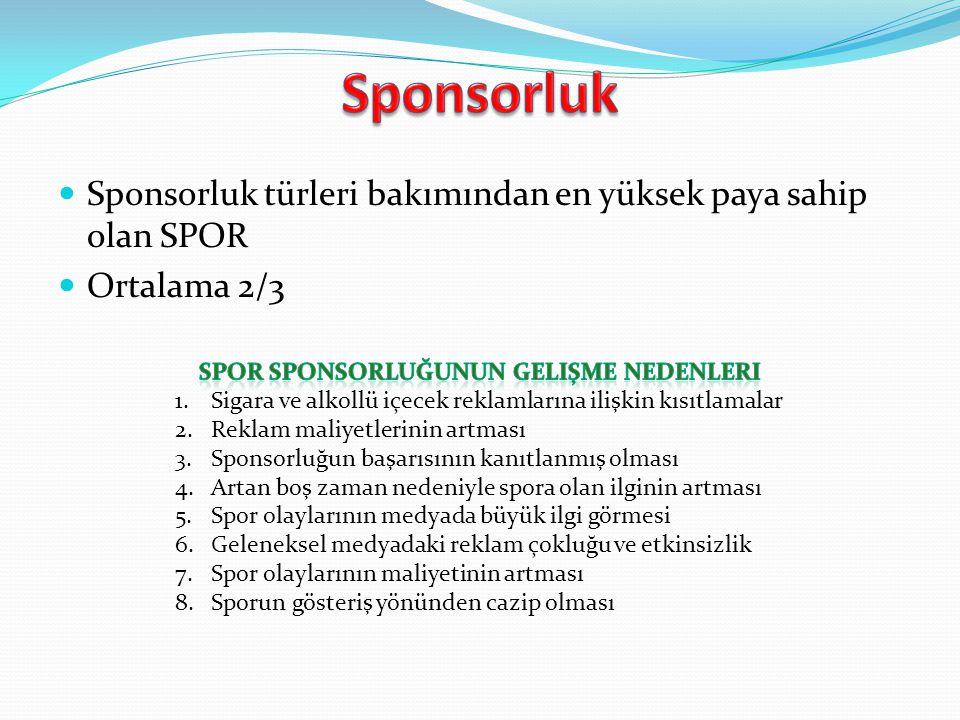 Sponsorluk türleri bakımından en yüksek paya sahip olan SPOR Ortalama 2/3