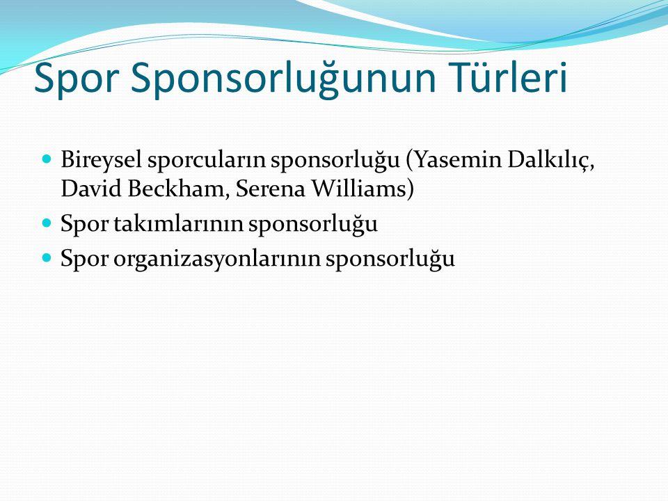 Spor Sponsorluğunun Türleri Bireysel sporcuların sponsorluğu (Yasemin Dalkılıç, David Beckham, Serena Williams) Spor takımlarının sponsorluğu Spor org